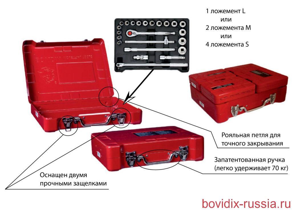 Металлический кейс Multibox® Large | Bovidix Russia