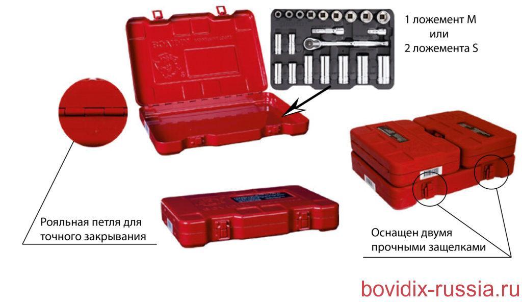 Металлический кейс Multibox® Medium | Bovidix Russia