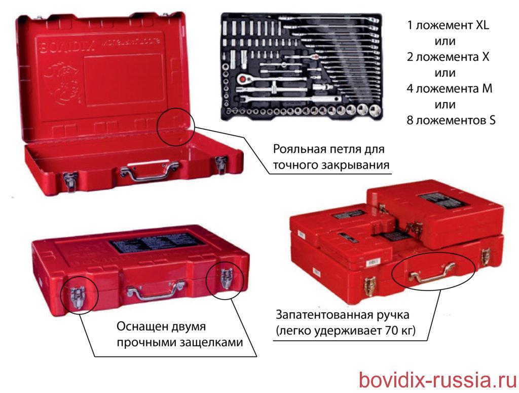 Металлический кейс Multibox® Extra Large | Bovidix Russia